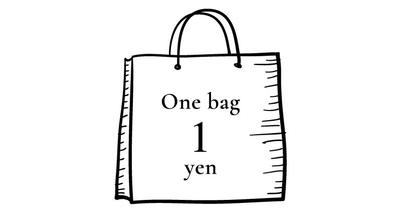 レジ袋有料化のご案内!!